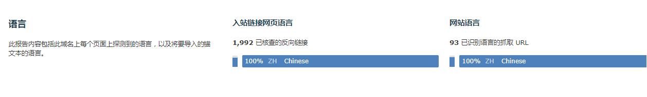 外链网站使用语言