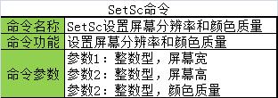 SetSc