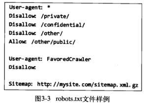robots.txt文件样例