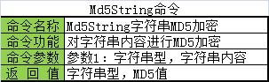Md5String