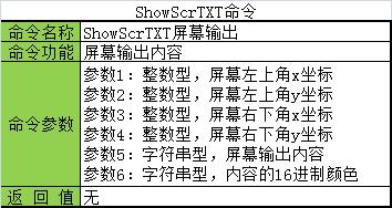 ShowScrTXT