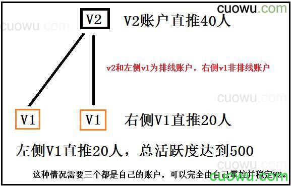 趣分类V2