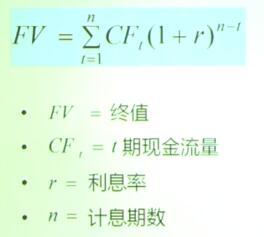 多期复利终值的计算公式